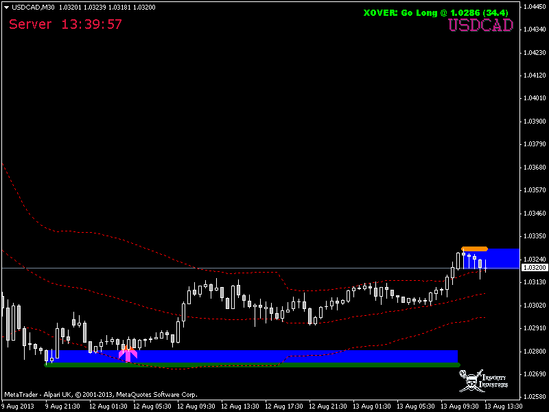 Requests and Raw Ideas-usdcadm30.png