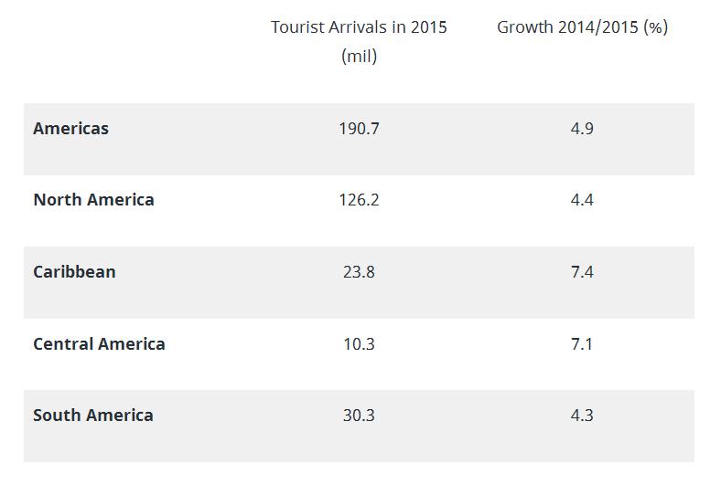 Strong U.S. Dollar-tourizm.png