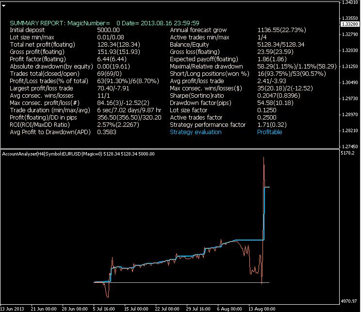 Public Discussion for Premium Trading Forum-tickscalper_eurusd_visual1808.png