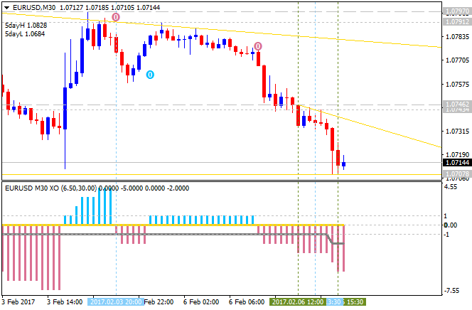 Public Discussion for Premium Trading Forum-eurusd-m30-alpari-international-limited.png