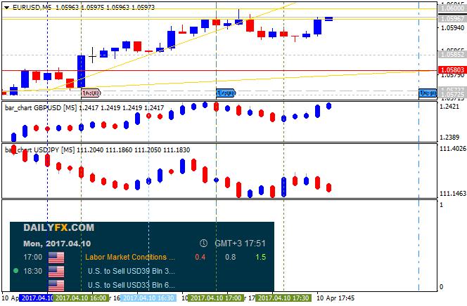 Currency Correlation-eurusd-m5-alpari-international-limited-3.png