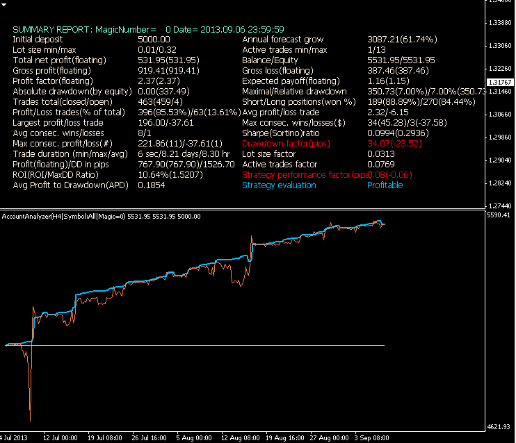 Public Discussion for Premium Trading Forum-tick_all_vs_0809.png