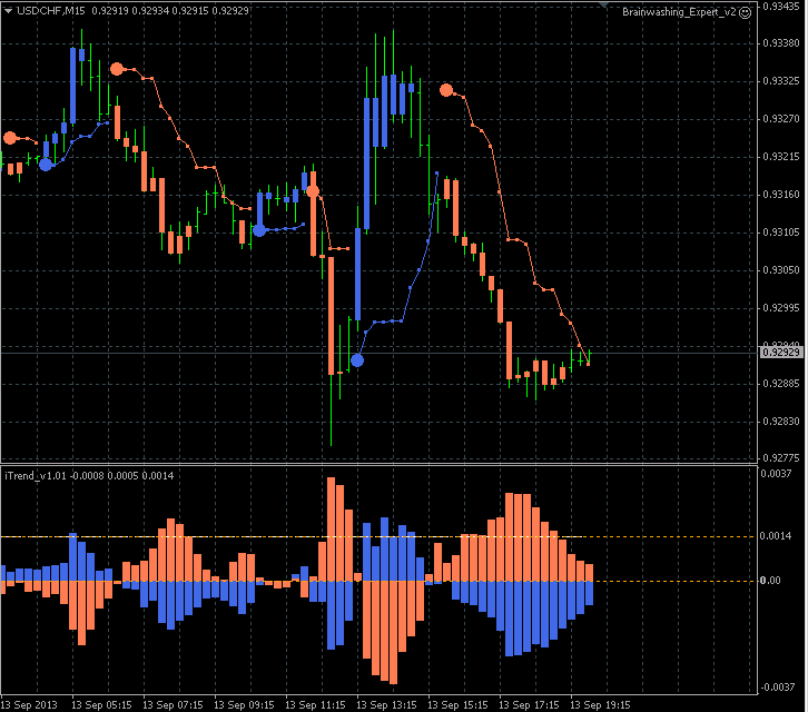 Public Discussion for Premium Trading Forum-bw_usdchf_wp_1509.png