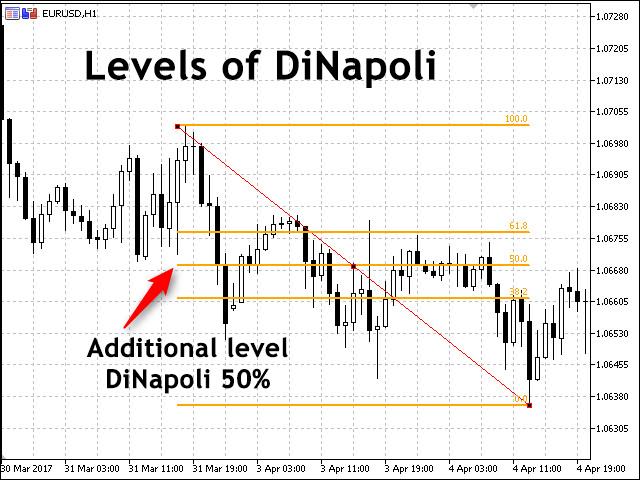 DiNapoli Levels-1_eqj__2.jpg