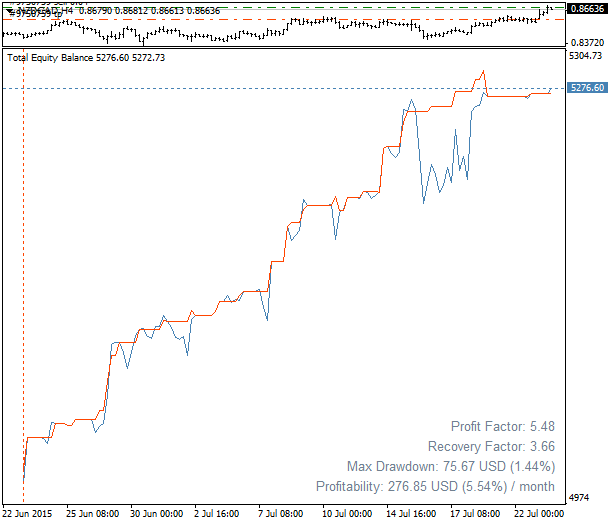 Something interesting-equity-chart.png