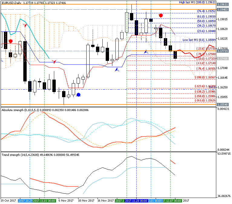 Trading News Events-eurusd-d1-metaquotes-software-corp.png