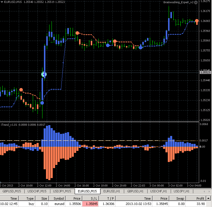 Public Discussion for Premium Trading Forum-bw_wp_eurusd_0610.png