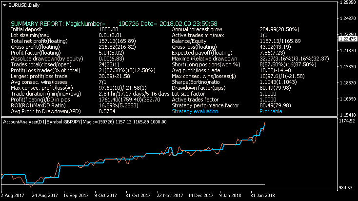 Public Discussion for Premium Trading Forum-gbpjpy_visual10021.png