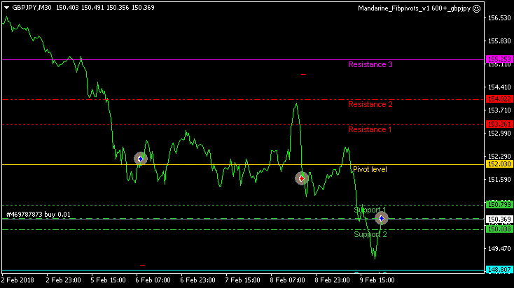 Public Discussion for Premium Trading Forum-gbpjpym301.png