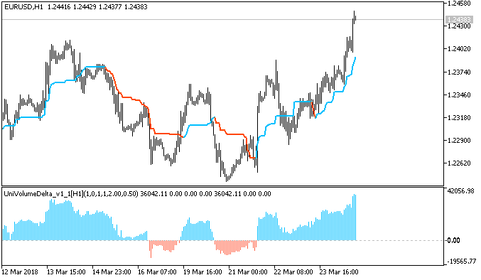 Requests and Raw Ideas-eurusd-h1-metaquotes.png
