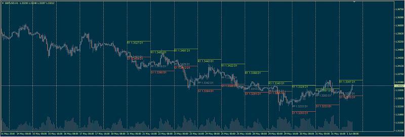 Public Discussion for Premium Trading Forum-allpivots-dailyhilo-levels.jpg