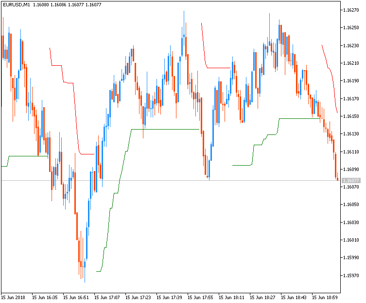 Something interesting-eurusd-m1-fx-choice-limited.png