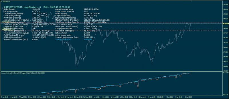 Public Discussion for Premium Trading Forum-voltycloudtrader222.jpg