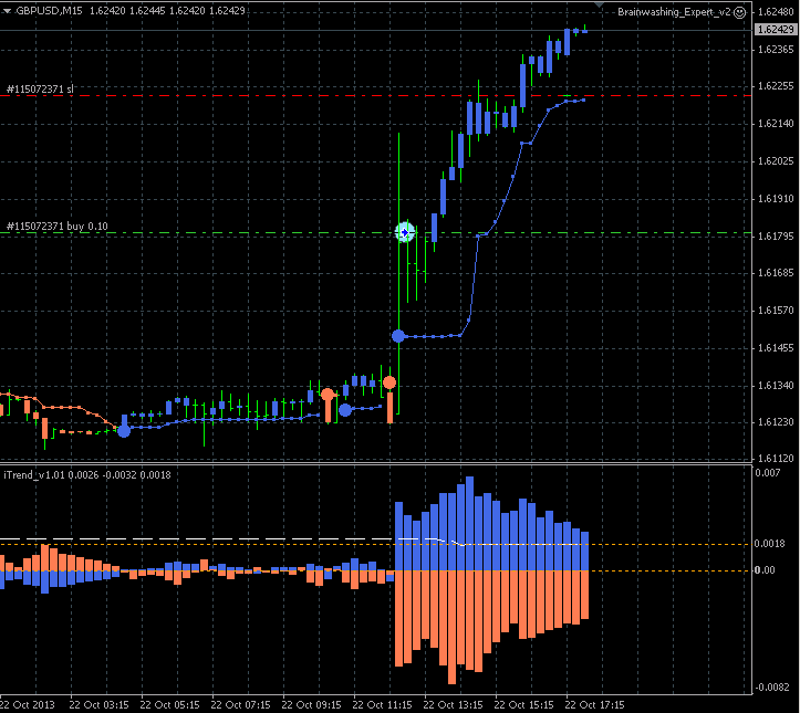 Public Discussion for Premium Trading Forum-bw_2210_gbpusd.png