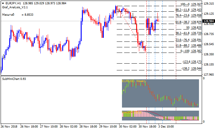 Something interesting-eurjpy-h1-alpari-international-limited-2.png