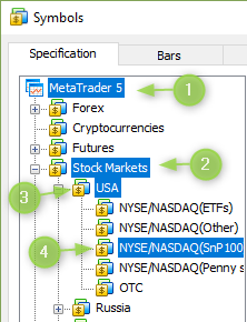 Metatrader 5 / Metatrader 4 for MQL5 / MQL4 articles preview-symbols_nasdaq_group_3snp1007.png