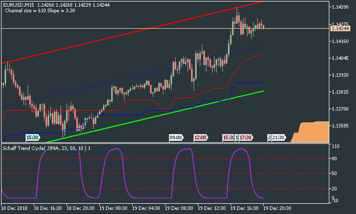 Trading News Events-eurusd-m15-metaquotes-software-corp.png