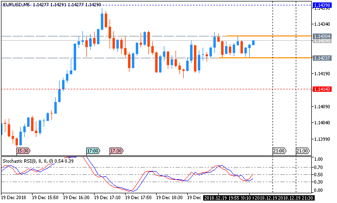 Trading News Events-eurusd-m5-metaquotes-software-corp-2.png