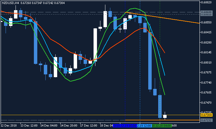 Name:  nzdusd-h4-metaquotes-software-corp.png