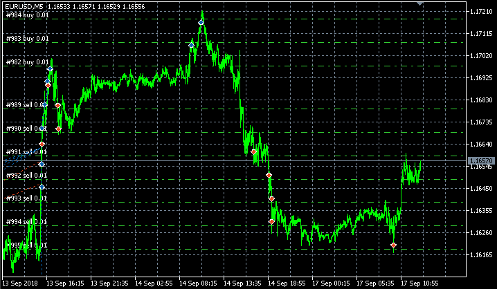 Metatrader 5 / Metatrader 4 for MQL5 / MQL4 articles preview-visual_test1.png