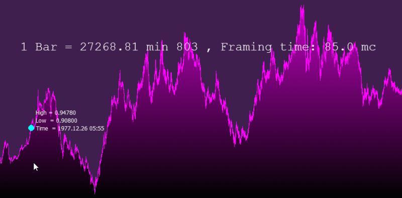 Dynamic timeframe in MT5-dintf4.jpg
