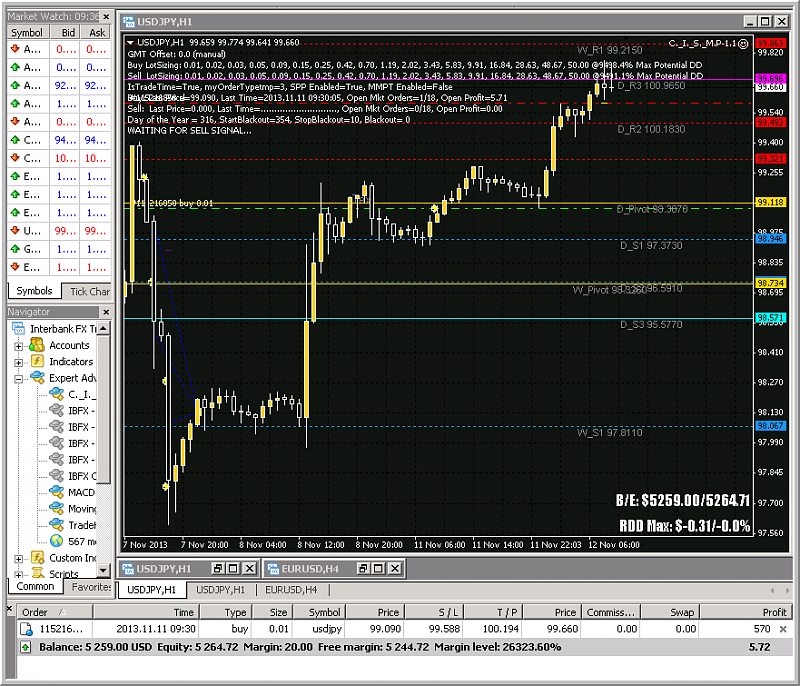 Public Discussion for Premium Trading Forum-newterm_1211.png