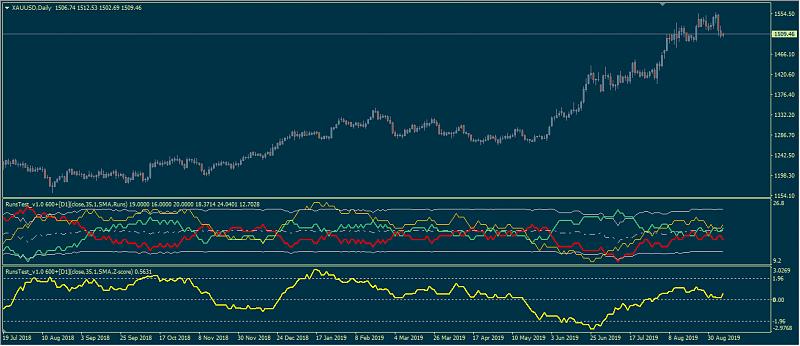 Public Discussion for Premium Trading Forum-runstest111111.png