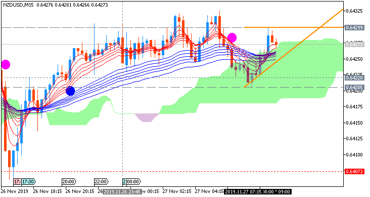 Name:  nzdusd-m15-fx-choice-limited-2.png
