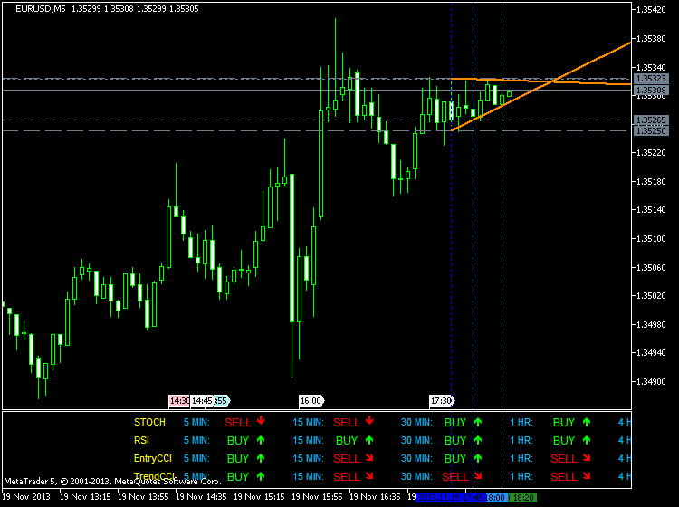 Something interesting-eurusd-m5-metaquotes-software-corp-temp-file-screenshot-38300.png