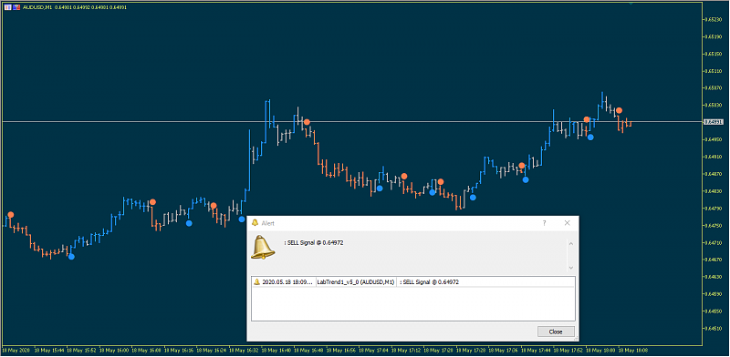 Public Discussion for Premium Trading Forum-labtrend15mt5555.png