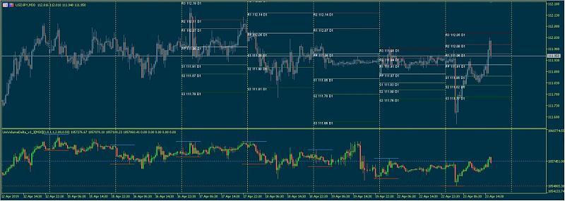 Public Discussion for Premium Trading Forum-univolumedelta121212666.jpg