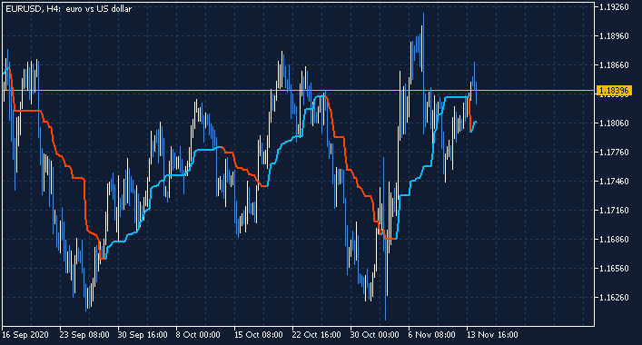 Requests and Raw Ideas-eurusd-h4-fx-choice-limited.png
