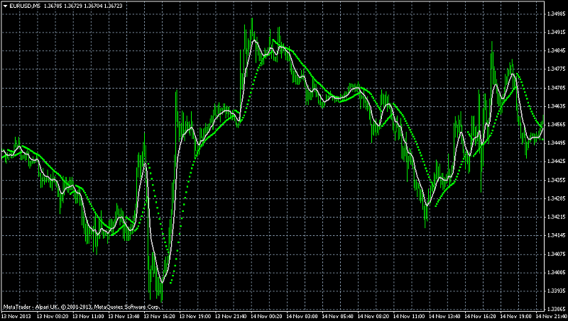 Something interesting-eurusd-m5-alpari-uk-ltd-3.png
