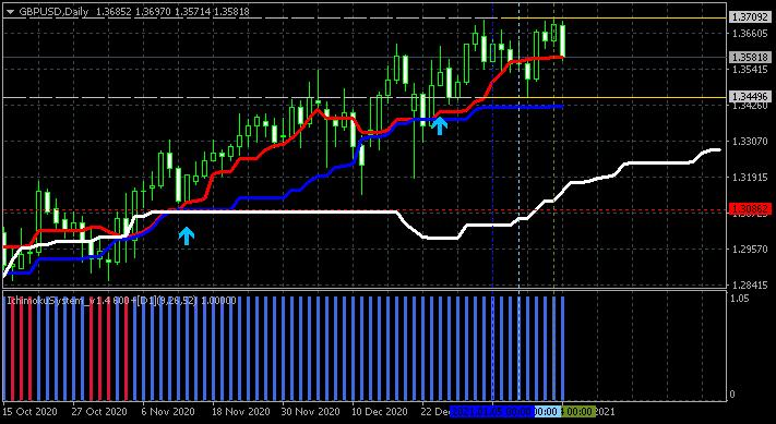 Trading News Events-gbpusd-d1-alpari.png