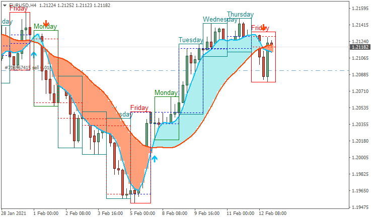 ECB Post-Meeting Press Conference-eurusd-h4-metaquotes-software-corp.png
