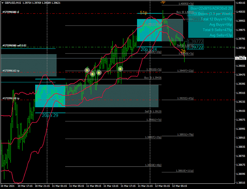 Something interesting-gbpusdm15_2nd-trade-breakout.png