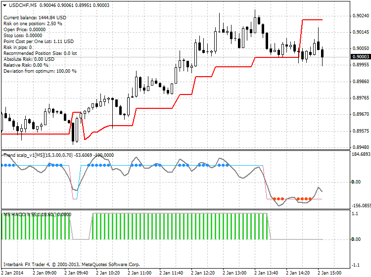 Something interesting-usdchf-m5-ibfx-inc.png