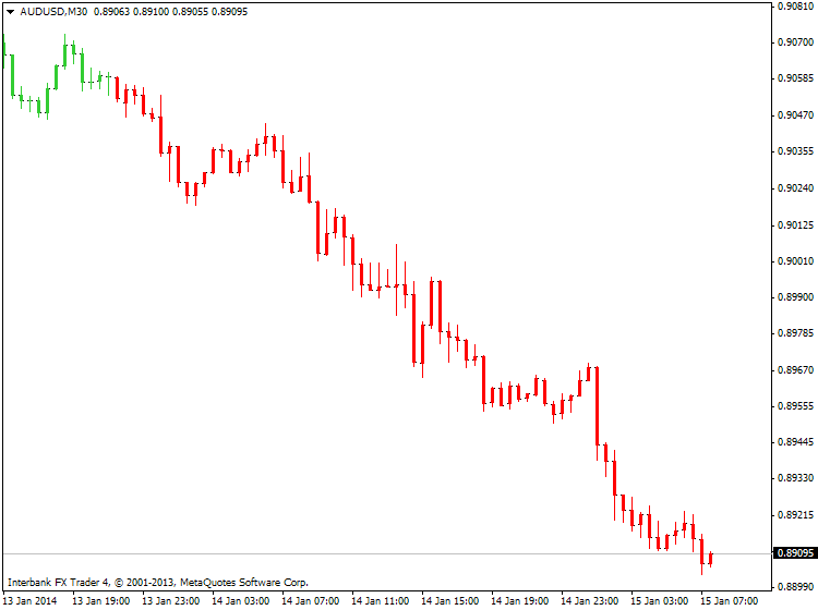 Something interesting-audusd-m30-ibfx-inc-3.png