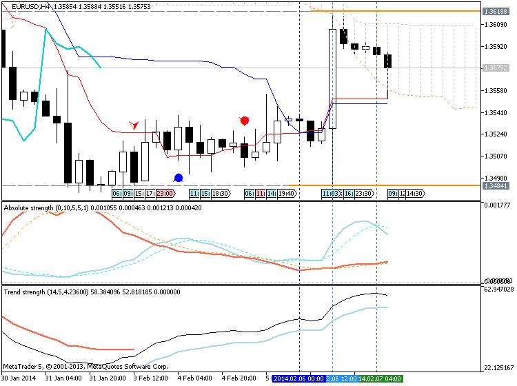 Strong U.S. Dollar-eurusd-h4-metaquotes-software-corp-temp-file-screenshot-14433.png