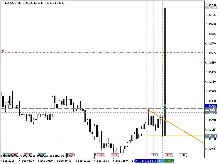 Strong U.S. Dollar-eurusd_nfptrading.png