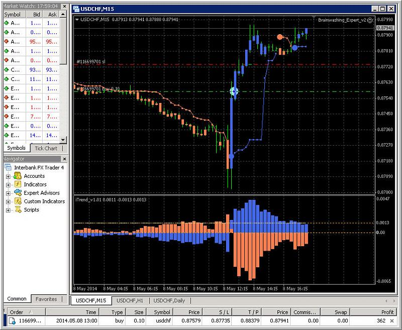 Public Discussion for Premium Trading Forum-bw_goodtrade.jpg