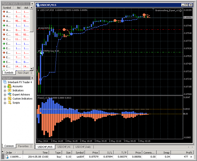 Public Discussion for Premium Trading Forum-bw_47pips.png