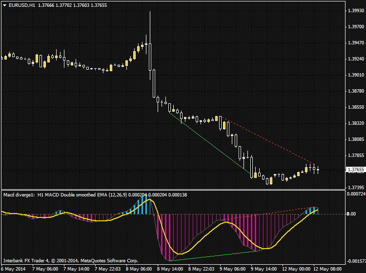Something interesting-eurusd-h1-ibfx-inc.png