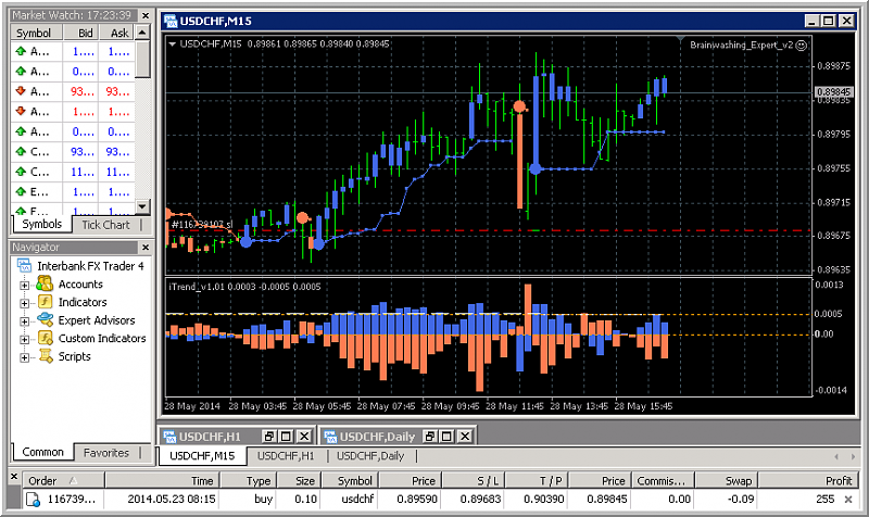 Public Discussion for Premium Trading Forum-bw_usdchf_2805.png