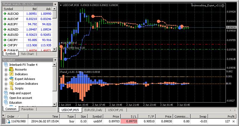Public Discussion for Premium Trading Forum-bw_0306.png