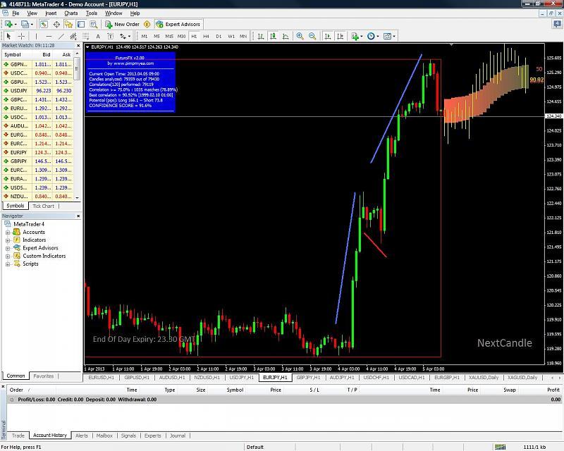 Forecasting-eurjpy-2.jpg