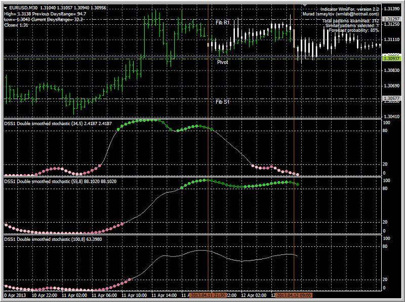 Forecasting-fore4.jpg