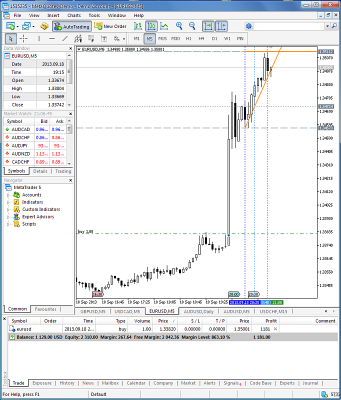 Trading News Events-eurusd-m5-metaquotes-software-corp-us-interest-rate.png