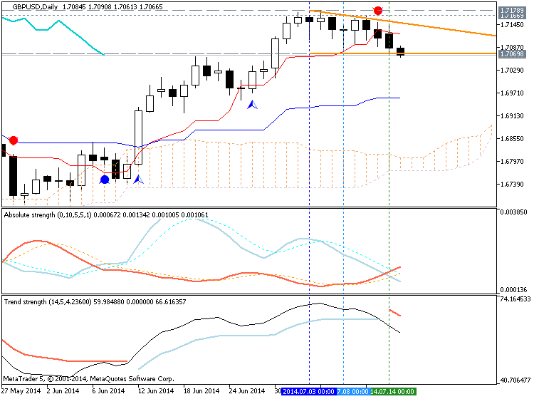 Trading News Events-gbpusd-d1-metaquotes-software-corp-temp-file-screenshot-2831.png