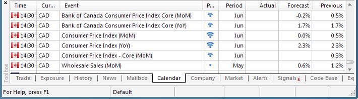 Trading News Events-eurusd-mn1-metaquotes-software-corp-temp-file-screenshot-20950.png